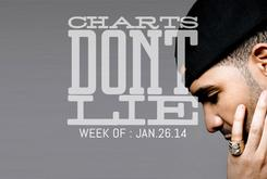 Charts Don't Lie: January 26