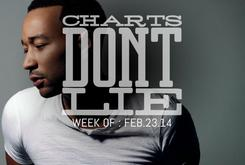 Charts Don't Lie: February 23